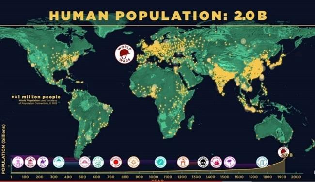 LJUDSKA INVAZIJA: Kako je čovječanstvo u 200.000 godina preuzelo planetu