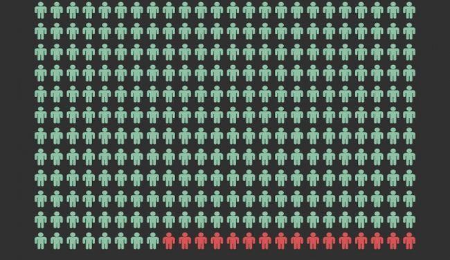 ISTINA O FINANCIRANJU MEDIJA: Zašto su mrvice s velike gozbe prvorazredan politički problem