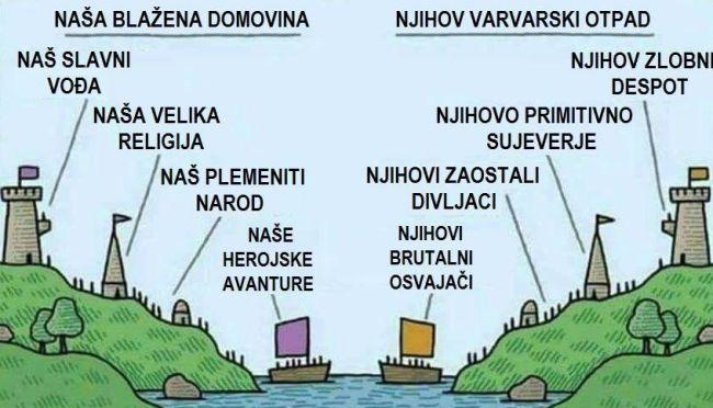 nacionalizam