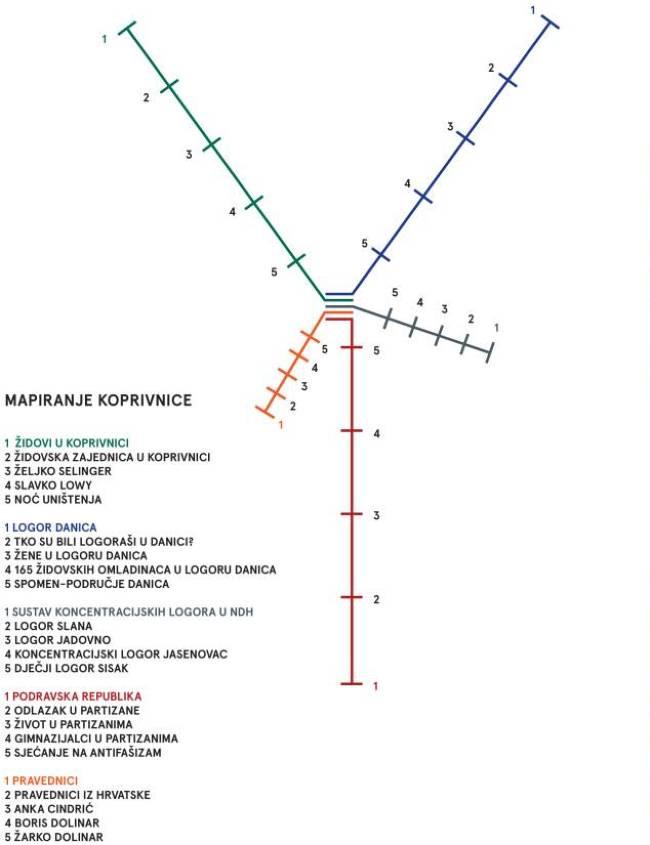 Koprivnica mapiranje