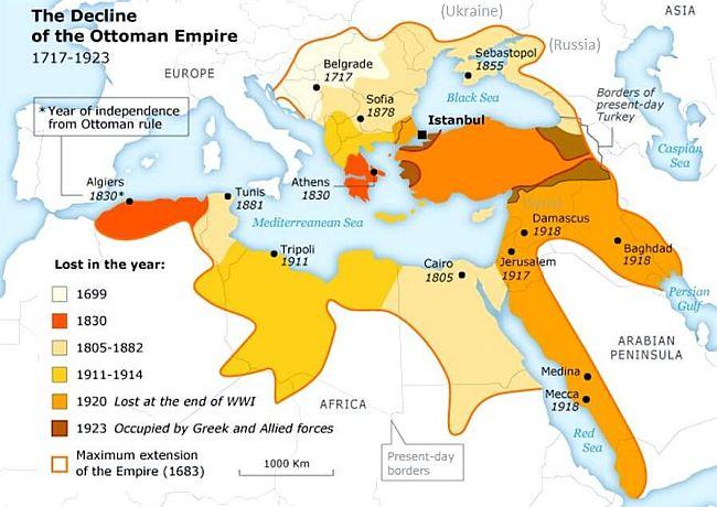 Otomansko carstvo